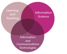 Educational Informatics
