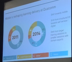 Percentage shifts towards mobile at Qualcomm